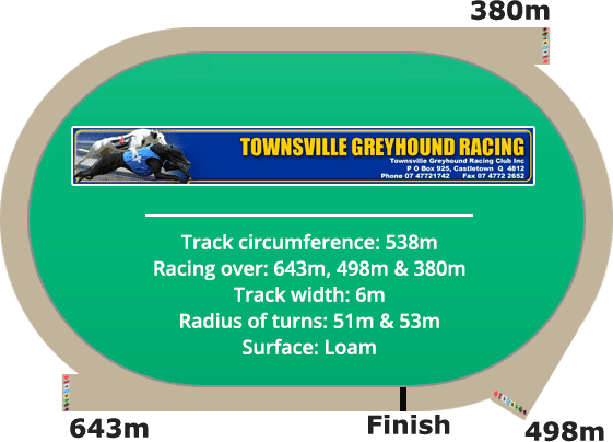 townsville_greyhound_track